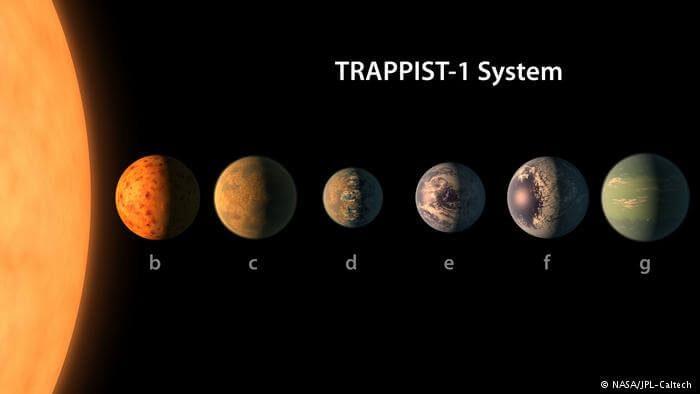 NASA's TRAPPIST-1
