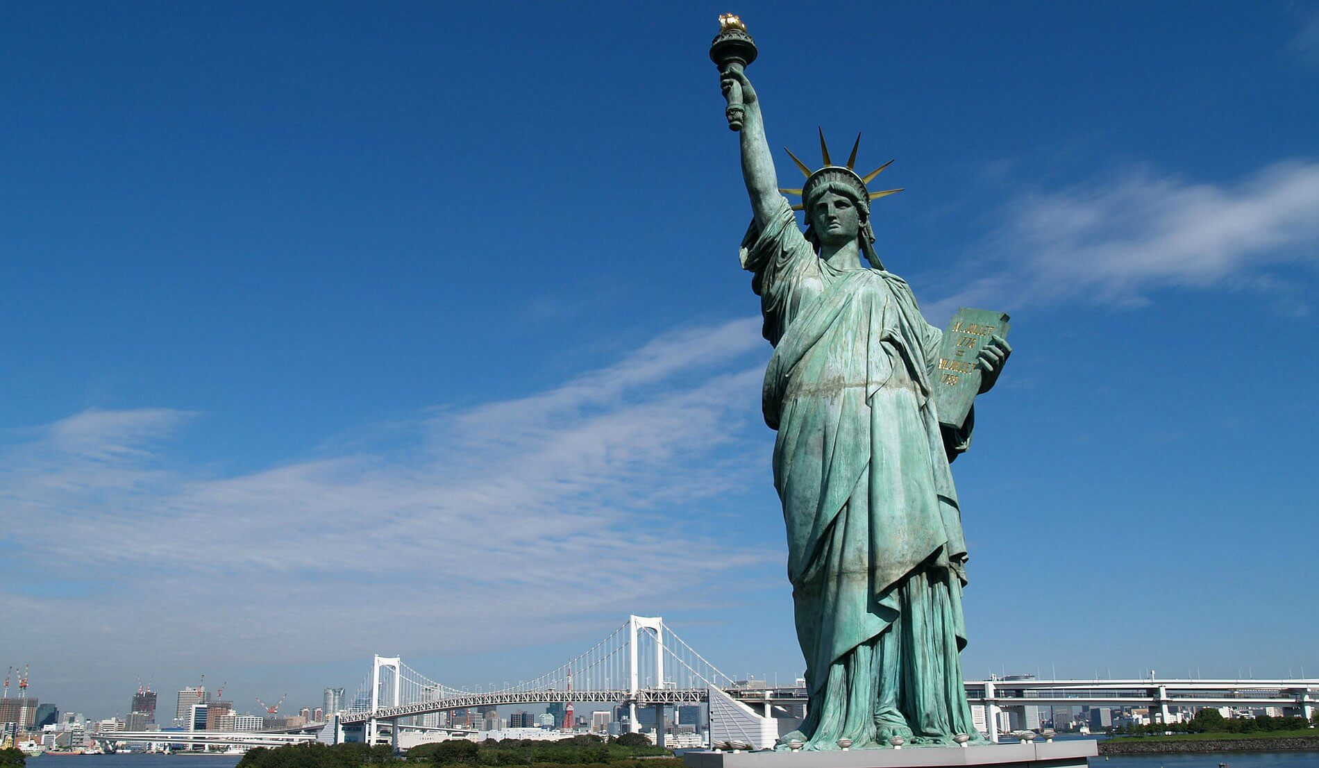 Facts to know about the Statue of liberty and its History