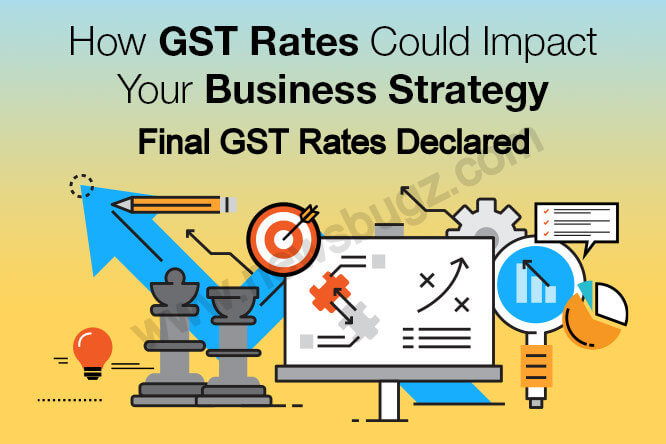 Will GST Impact Your Daily Budget? Check the Final GST Rates for Goods & Services