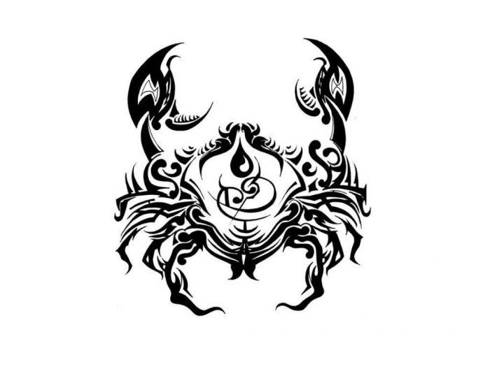 Cancer Zodiac Sign Symbol Horoscope Astrology Compatibility
