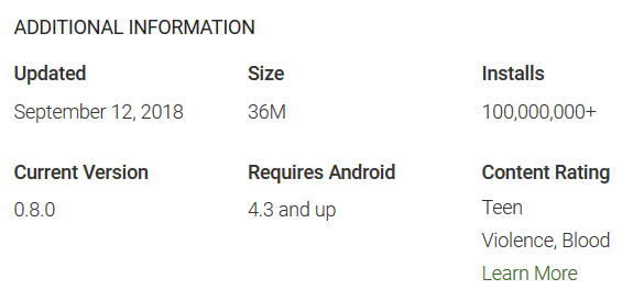 PUBG MOBILE passes 10 crore installs on the Play Store