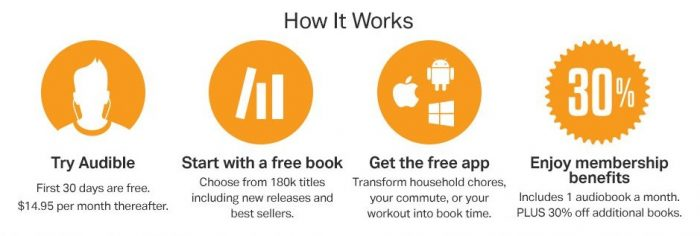 Amazon Audible Launched in India | Membership Starts from Rs 199 Per Month