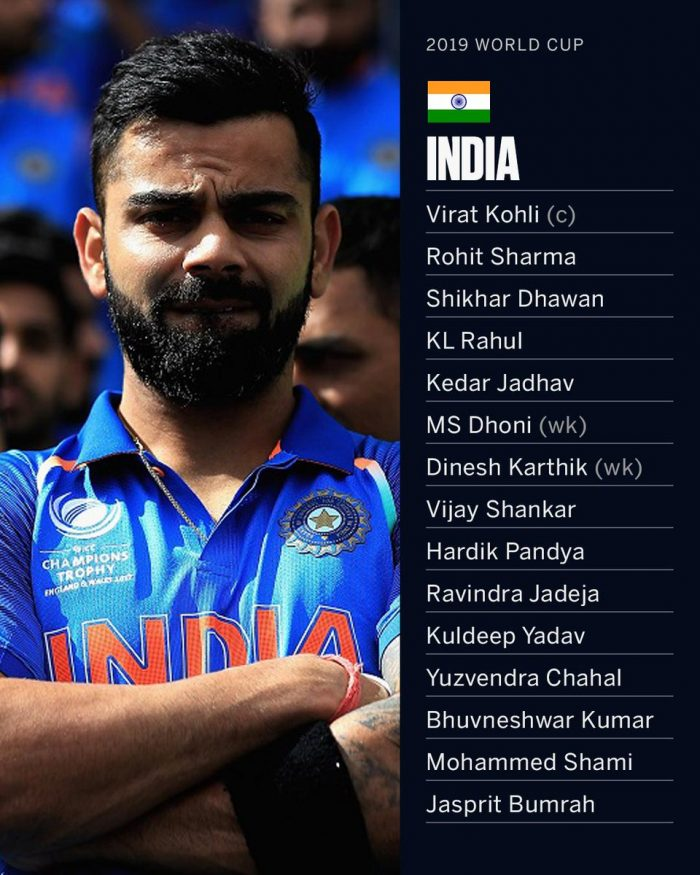 India Team Players 2019